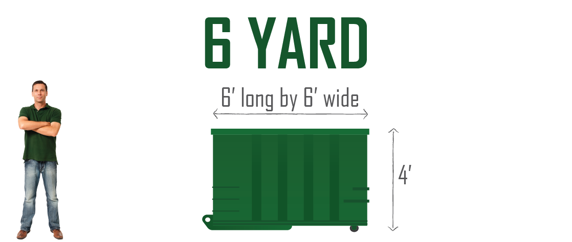 6yard rolloff dumpster is 6ft long by 6ft wide & 4ft high